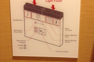 English instructions for Washlet remote control