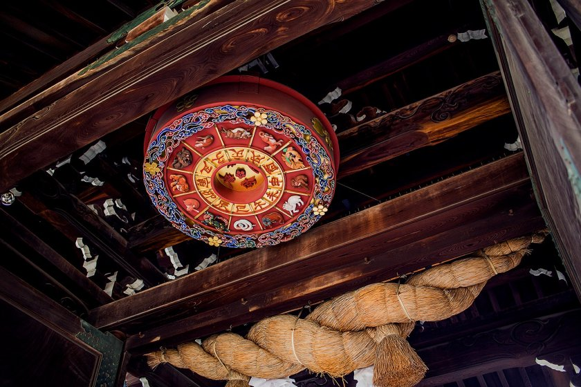 The orientation of the zodiac which appears on the roof of the daimon is one of the most interesting features of Osaka Tenmangu Shrine
