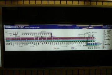 The Keihan Line's list of stops