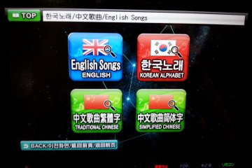 The Different Languages