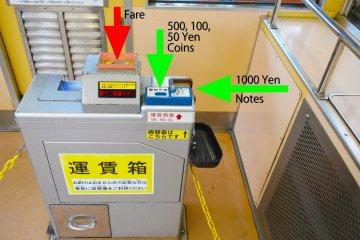 Fare machine inside the train