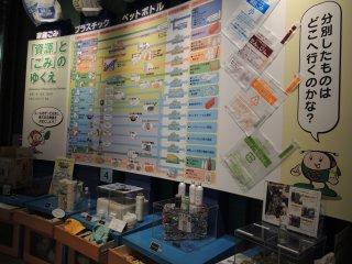 How the city of Kitakyushu separates trash