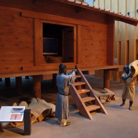 Kita City Ward - Museums & Galleries